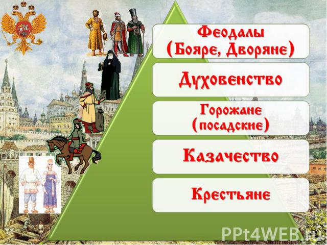 Феодалы (Бояре, Дворяне)ДуховенствоГорожане (посадские)КазачествоКрестьяне