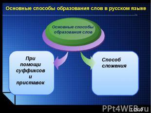 Основные способы образования слов в русском языкеОсновные способы образования сл