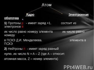 Атом Ядро Электронная оболочка1) Протоны р - имеет заряд +1, состоит из электрон