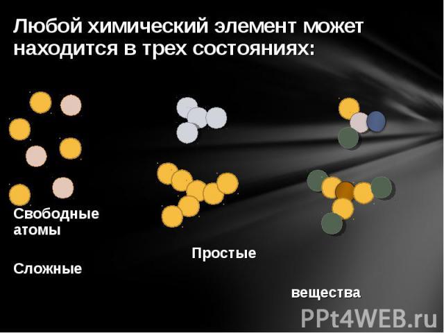 Любой химический элемент может находится в трех состояниях:Свободные атомы Простые Сложные вещества