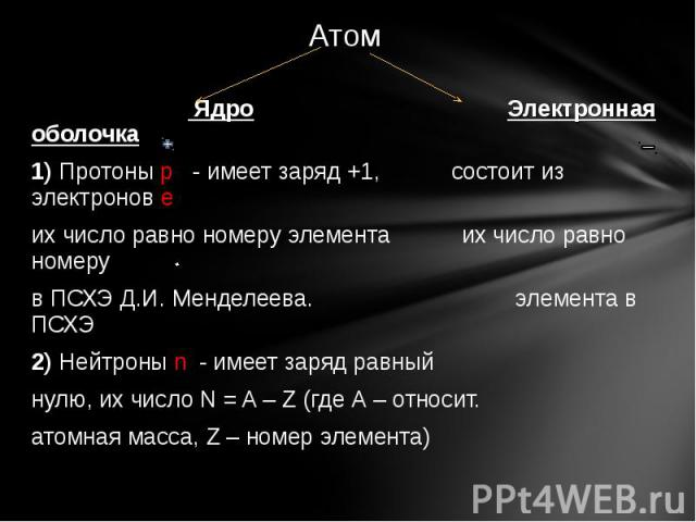 Атом Ядро Электронная оболочка1) Протоны р - имеет заряд +1, состоит из электронов еих число равно номеру элемента их число равно номеру в ПСХЭ Д.И. Менделеева. элемента в ПСХЭ 2) Нейтроны n - имеет заряд равныйнулю, их число N = A – Z (где А – отно…
