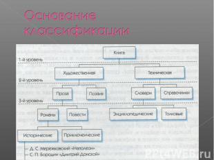 Основание классификации