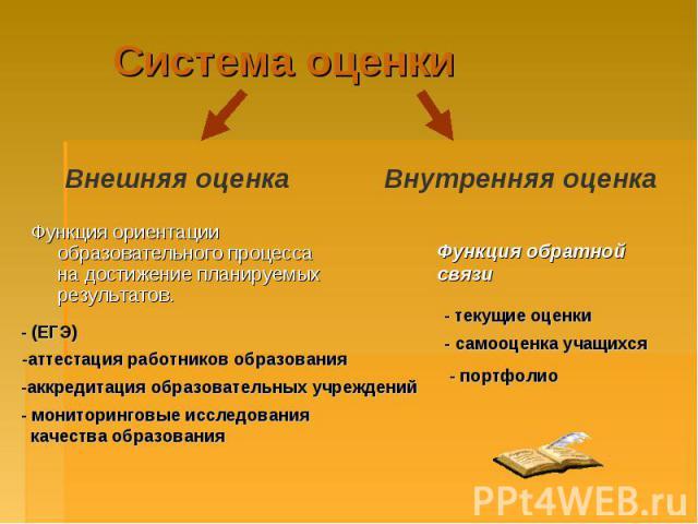 Система оценкиФункция ориентации образовательного процесса на достижение планируемых результатов. Внутренняя оценкаФункция обратной связи