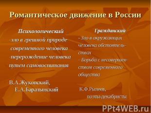 Романтическое движение в РоссииПсихологический-зло в грешной природе современног