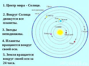 1. Центр мира - Солнце.2. Вокруг Солнца движутся все планеты.3. Звезды неподвижн