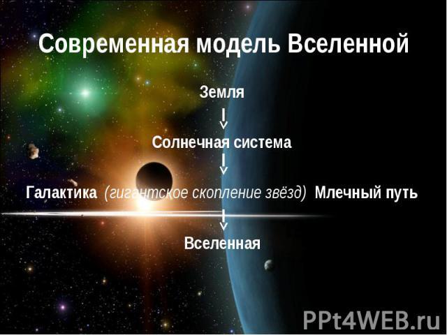 Современная модель ВселеннойЗемляСолнечная системаГалактика (гигантское скопление звёзд) Млечный путьВселенная