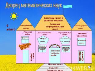 Дворец математических наук Сложение чисел с разными знакамиСложение отрицательны