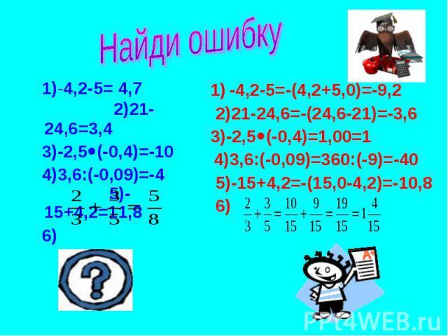 Найди ошибку 1)-4,2-5= 4,7 2)21-24,6=3,4 3)-2,5(-0,4)=-10 4)3,6:(-0,09)=-4 5)-15+4,2=11,8 6)1) -4,2-5=-(4,2+5,0)=-9,2 2)21-24,6=-(24,6-21)=-3,63)-2,5(-0,4)=1,00=1 4)3,6:(-0,09)=360:(-9)=-40 5)-15+4,2=-(15,0-4,2)=-10,8 6)