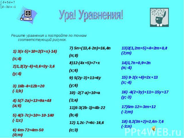 Ура! Уравнения!Решите уравнения и постройте по точкам соответствующий рисунок.1) 3(х-5)+10=2(3+х)-14)(x;4)2)1,2(2y-4)+0,6=3y-3,6(y;4)3) 16b-4=12b+20(-1;b)4) 5(7-2a)+13=9a+48(a;6)5) 4(3-7c)+10=-10-140(-1;c)6) 6m-72=4m-50(0;m)7) 5n+(13,4-2n)=16,4n(n;8…