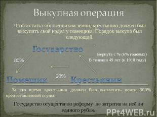 Выкупная операцияЧтобы стать собственником земли, крестьянин должен был выкупить