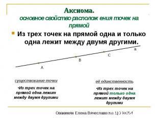 Аксиома.основное свойство расположения точек на прямойИз трех точек на прямой од