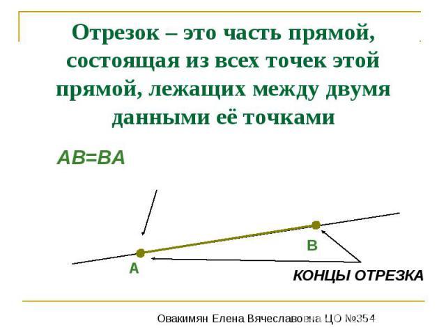 Отрезок – это часть прямой, состоящая из всех точек этой прямой, лежащих между двумя данными её точками