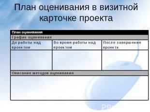 План оценивания в визитной карточке проекта