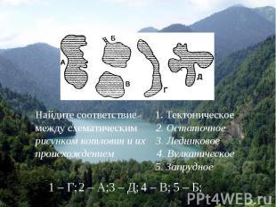 Найдите соответствие 1. Тектоническое между схематическим 2. Остаточное рисунком