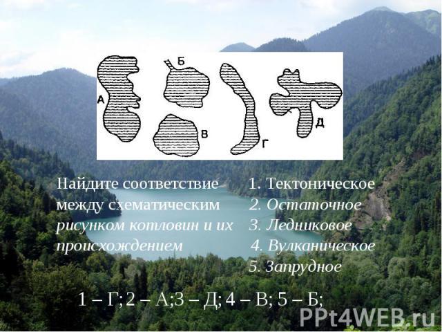 Найдите соответствие 1. Тектоническое между схематическим 2. Остаточное рисунком котловин и их 3. Ледниковое происхождением 4. Вулканическое 5. Запрудное