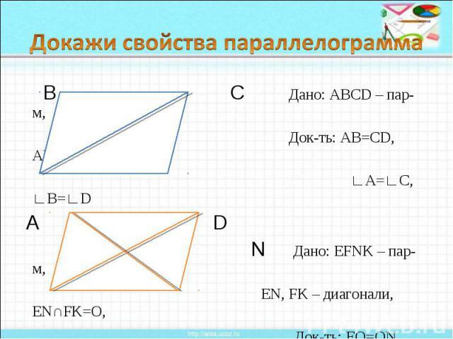 Докажи свойства параллелограмма B C Дано: АВСD – пар-м, Док-ть: AB=CD, AD=BC, ∟A=∟C, ∟B=∟D A D F N Дано: EFNK – пар-м, EN, FK – диагонали, EN∩FK=O, Док-ть: EO=ON, FO=OK E K