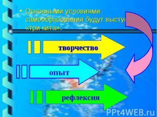 Основными условиями самообразования будут выступать «три кита»: