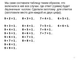 Мы сами составили таблицу таким образом, что включили в неё все случаи, где отве