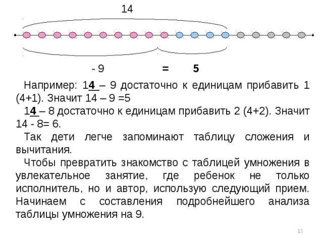 Например: 14 – 9 достаточно к единицам прибавить 1 (4+1). Значит 14 – 9 =514 – 8 достаточно к единицам прибавить 2 (4+2). Значит 14 - 8= 6.Так дети легче запоминают таблицу сложения и вычитания.Чтобы превратить знакомство с таблицей умножения в увле…