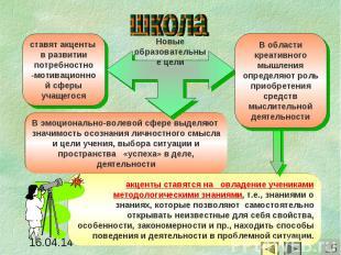 ставят акценты в развитии потребностно -мотивационной сферы учащегосяВ области к