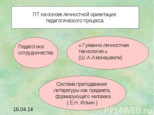 ПТ на основе личностной ориентации педагогического процессаПедагогика сотрудниче