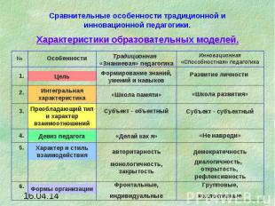 Сравнительные особенности традиционной и инновационной педагогики.Характеристики