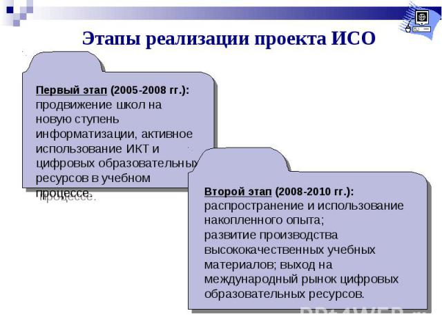 Этапы реализации проекта ИСОПервый этап (2005-2008 гг.): продвижение школ на новую ступень информатизации, активное использование ИКТ и цифровых образовательных ресурсов в учебном процессе.Второй этап (2008-2010 гг.):распространение и использование …
