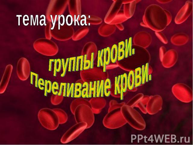 тема урока: Группы крови. Переливание крови
