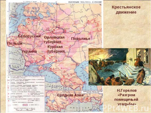 Крестьянское движениеН.Горелов«Разгром помещичьей усадьбы»