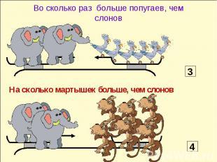 Во сколько раз больше попугаев, чемНа сколько мартышек больше, чем слонов слонов