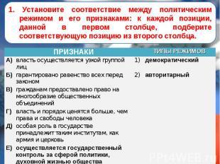 1. Установите соответствие между политическим режимом и его признаками: к каждой