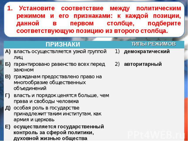 Вариант 1 3.признаком демократического политического