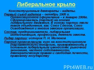 Либеральное крыло Конституционные демократы – кадеты.Первый съезд кадетов – октя