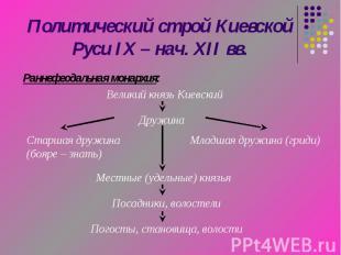 Политический строй Киевской Руси IX – нач. XII вв.