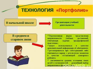 ТЕХНОЛОГИЯ «Портфолио» Организация учебной деятельностиПерспективная форма предс