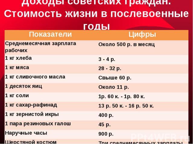 Доходы советских граждан. Стоимость жизни в послевоенные годы