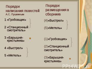 Порядок написания повестей А.С. Пушкиным 1 «Гробовщик» 2 «Станционный смотритель