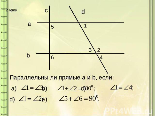Параллельны ли прямые a и b, если: a) b) c) d) e)
