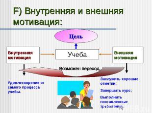 F) Внутренняя и внешняя мотивация:Удовлетворение от самого процесса учебы.Заслуж
