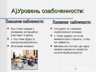 А)Уровень озабоченности:Повышение озабоченности:Вы стоите рядом с учеником, кото