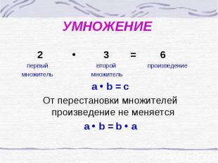 УМНОЖЕНИЕ 2 3 = 6 первый второй произведение множитель множитель a b = c От пере