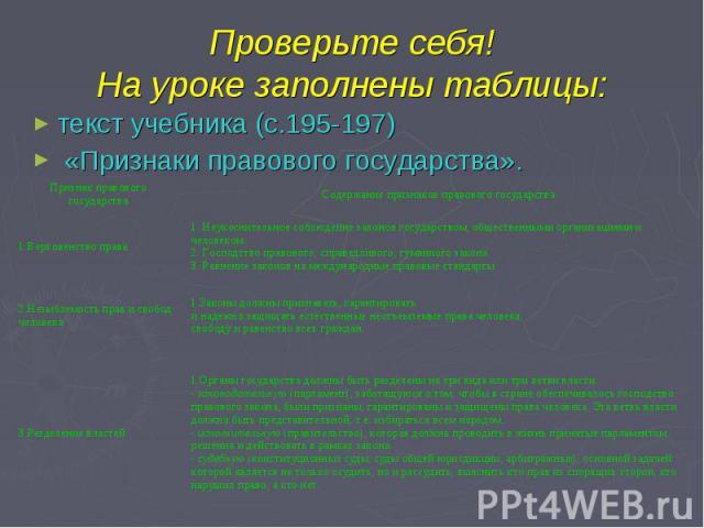 Проверьте себя!На уроке заполнены таблицы:текст учебника (с.195-197) «Признаки правового государства».