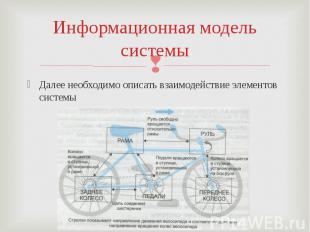 Информационная модель системы Далее необходимо описать взаимодействие элементов
