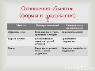 Отношения объектов(формы и содержания)