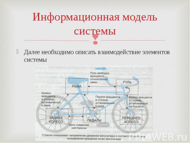 Информационная модель системы Далее необходимо описать взаимодействие элементов системы
