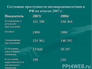 Состояние преступности несовершеннолетних в РФ по итогам 2007 г.