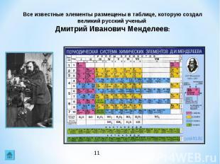 Все известные элементы размещены в таблице, которую создал великий русский учены