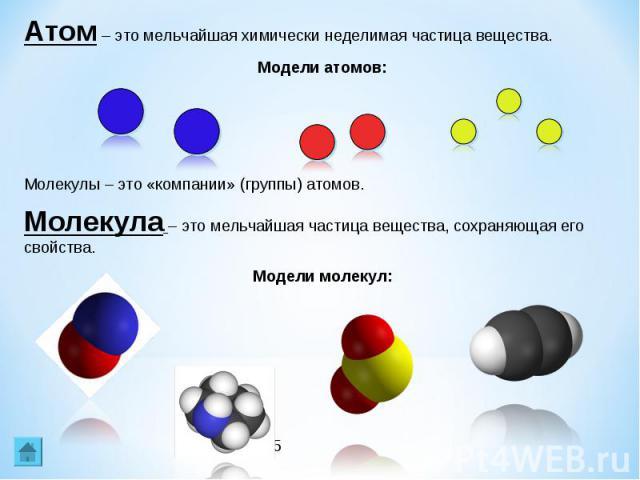Атом – это мельчайшая химически неделимая частица вещества.Модели атомов:Молекулы – это «компании» (группы) атомов.Молекула – это мельчайшая частица вещества, сохраняющая его свойства.Модели молекул: