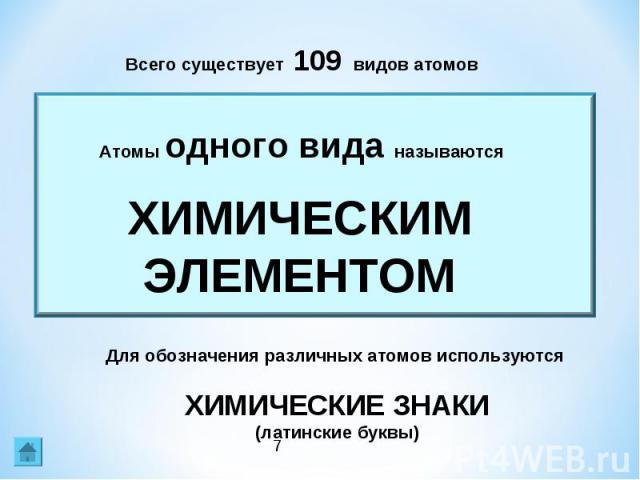 Всего существует 109 видов атомовАтомы одного вида называютсяХИМИЧЕСКИМ ЭЛЕМЕНТОМДля обозначения различных атомов используются ХИМИЧЕСКИЕ ЗНАКИ (латинские буквы)