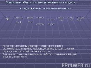 Примерные таблицы анализа успеваемости учащихся. Сводный анализ «0 среза» контин